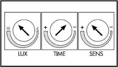 Как отрегулировать светодиодный прожектор с датчиком движения